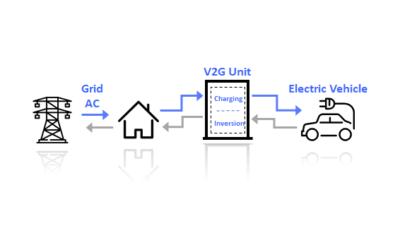 High Efficiency Bi-Directional Platform